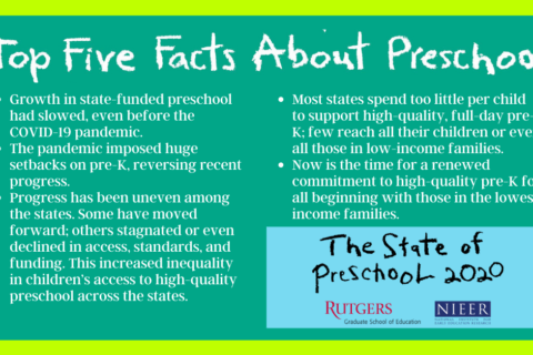 Top Five Facts About Preschool